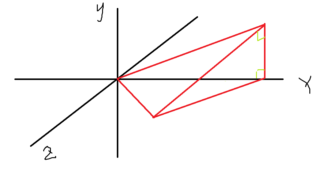 hopscotch:线段树动态